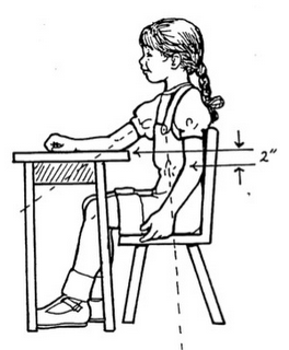 ergonomics in civil drafting essay Managing the issue manage the issue by applying some basic principles of ergonomics to help reduce the impact of the risk factors improper workstation arrangement.